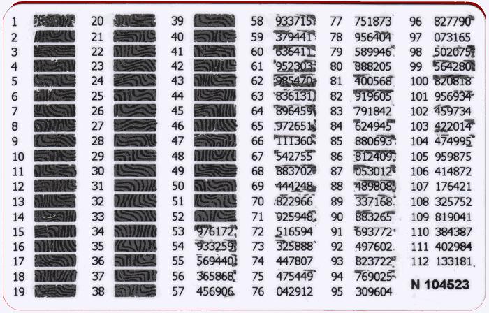 Таблица одноразовых кодов